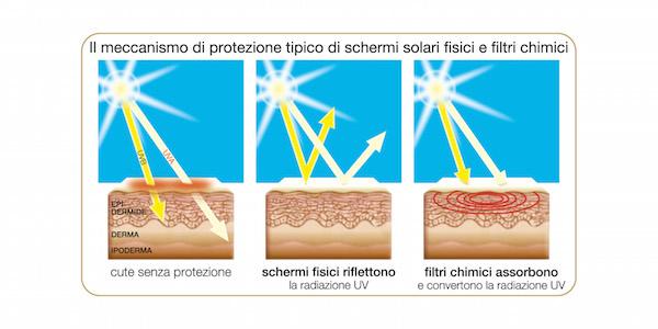 tabella-img-schermi-solari